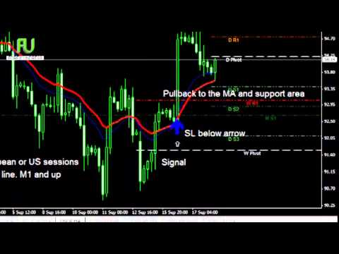 Forex undress review